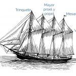 Nomenclatura básica en un velero