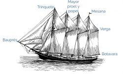 Palos de un velero