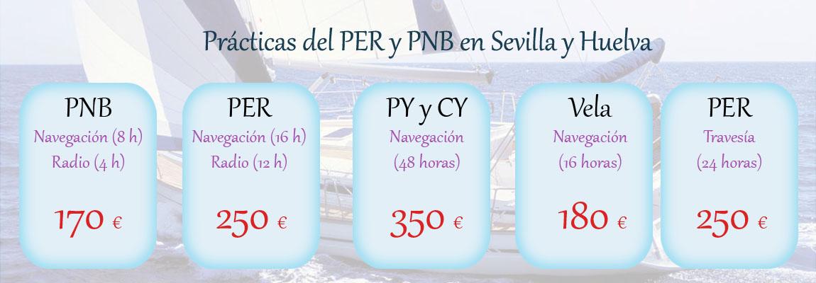 Practicas del PER Sevilla Huelva