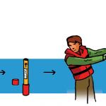 Nuevos equipos de seguridad para barcos que naveguen en aguas españolas
