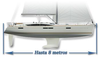 Atribuciones PNB Eslora Vela
